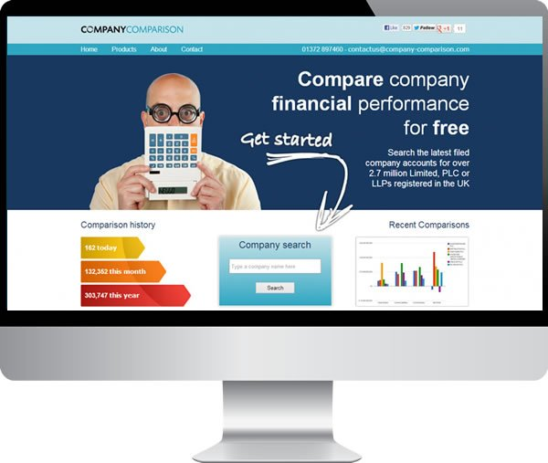 Company Comparison – Websites by Mark